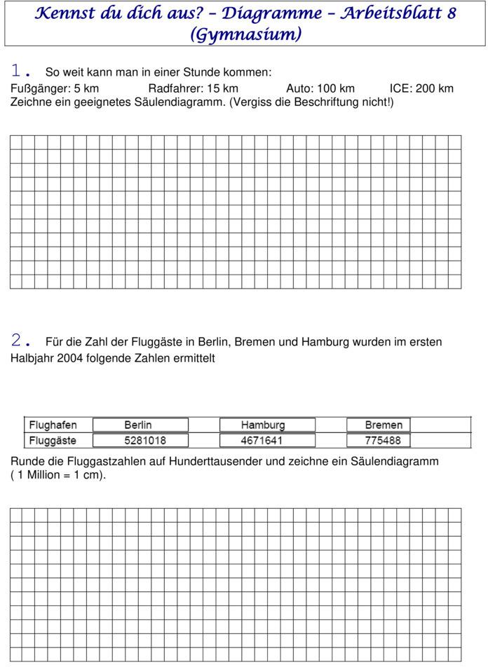 u00dcbungsblatt zu Diagramme und Daten