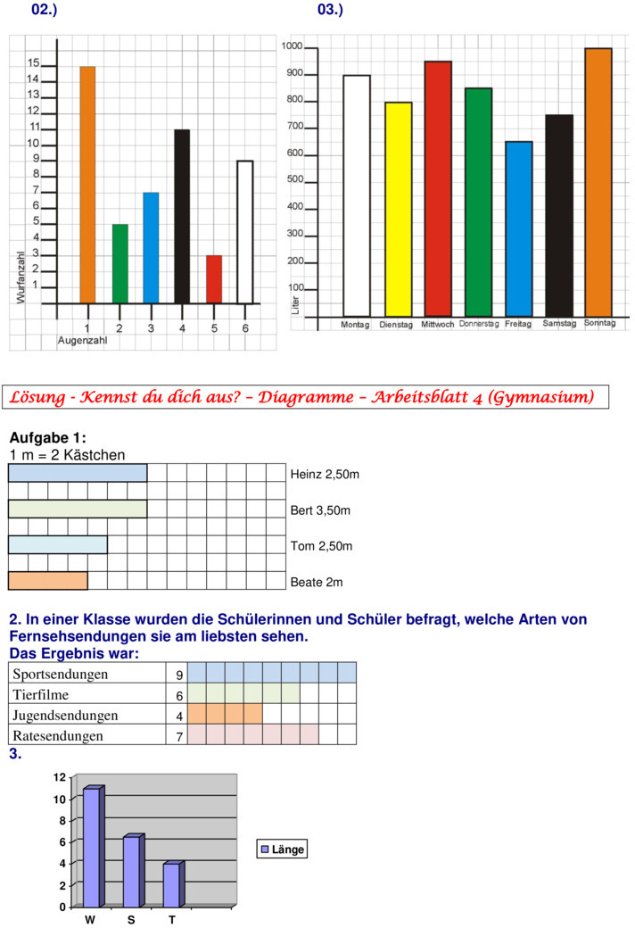Diagram  Temperature Diagramme Full Version Hd Quality Diagramme