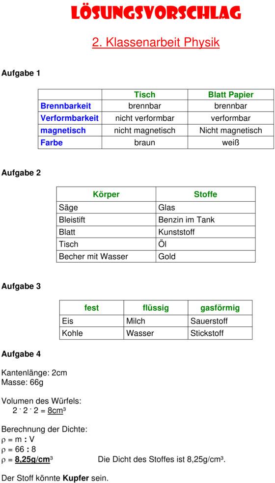 Singles aus berlin und brandenburg statistik